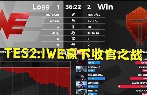 TES获常规赛第一,阿布分析季后赛情况:IG这个半区不好打