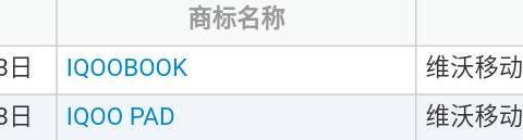 iQOO平板跟笔记本来了,商标已注册两个月,要对标小米?