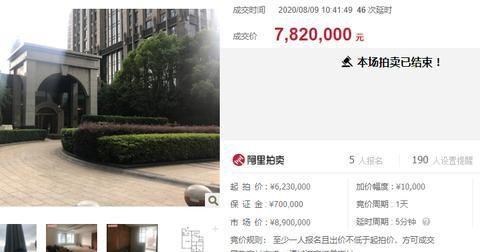 江苏省南京市!一套位于玄武区邓府巷18号2幢602室房产,拍卖成功