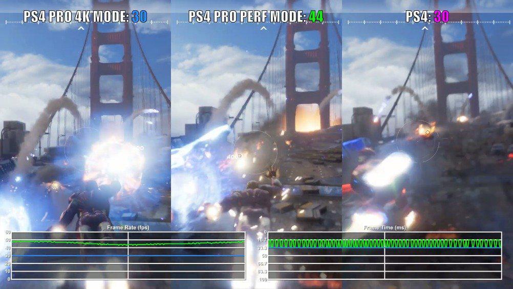 《漫威复联》B测PS4/Pro帧数对比 效果还不是很理想