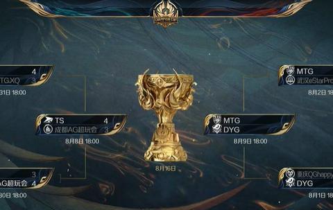 """世冠杯半决赛前瞻:久诚久龙再迎""""父子对决"""""""