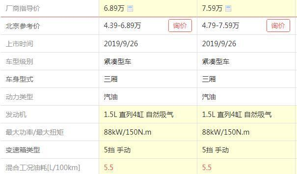 荣威i5跌至4.39万,车宽超1.81米,5.5升油耗,买它比帝豪合适