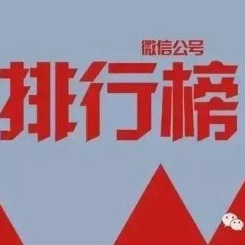 周榜 | 最新出炉!你的高校排第几?(普通高校公号分省 8.2-8.8)| 中国青年报出品