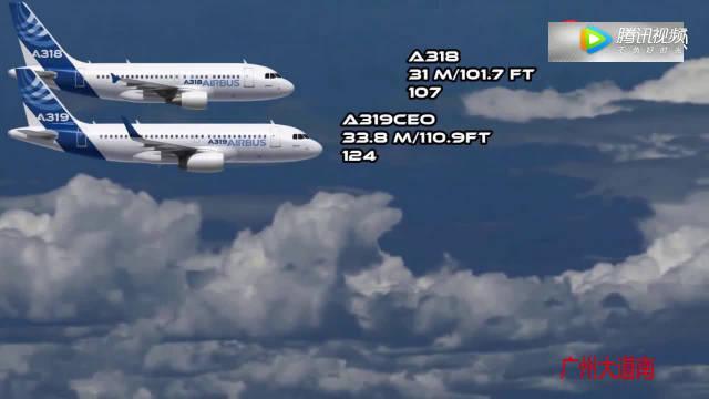 A380不是空客最长的飞机,空客民航机型尺寸对比!