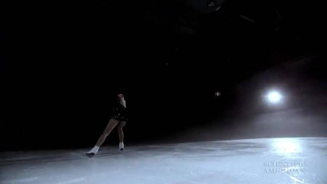 花样滑冰的神经科学原理