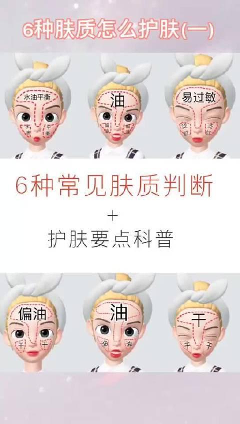 99人不知道的6种肤质怎么护肤
