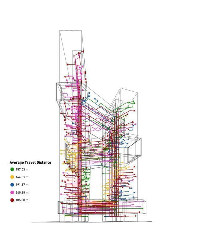 解析腾讯新总部——腾讯滨海大厦,与世界互联的绿色建筑