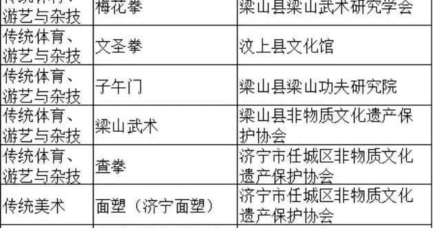 花棍舞、文圣拳……济宁62个单位入选省级非遗保护单位