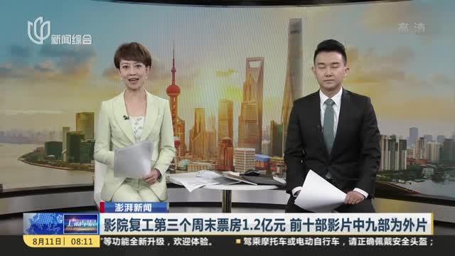 澎湃新闻:影院复工第三个周末票房1.2亿元  前十部影片中九部为外片