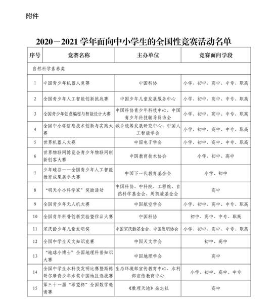 共35项!教育部公布中小学全国性竞赛活动名单,名单外的违规竞赛将被严肃查处!