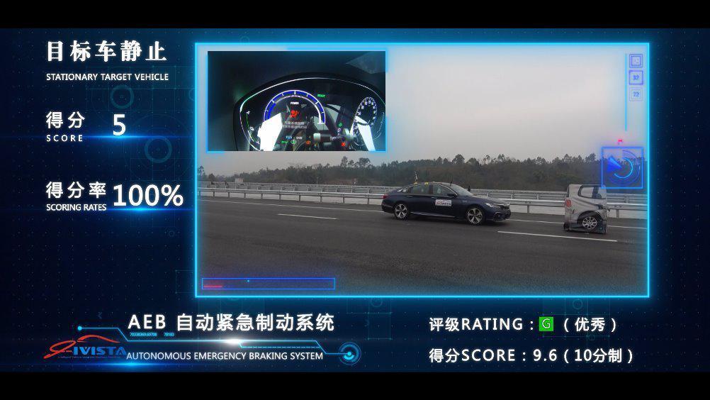 视频:中国汽研发布i-VISTA智能汽车指数首批车型测评结果
