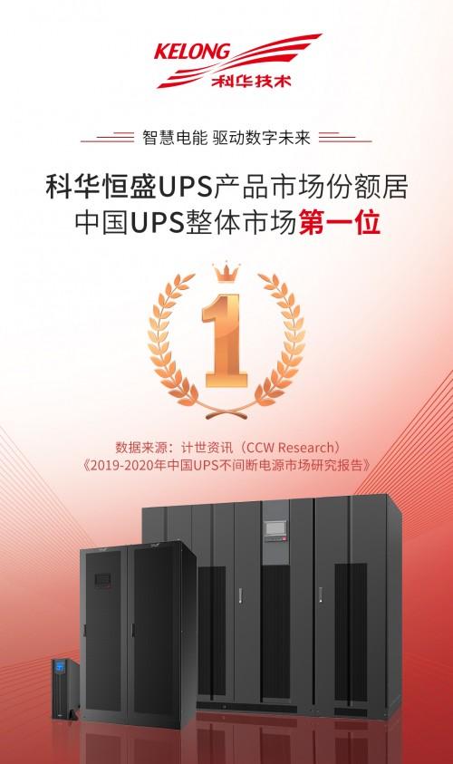 CCW Research:2019年中国UPS市场排名 科华恒盛市场份额位居第一