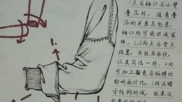当代国画家徐鹤~校考线描教程:上肢衣纹(三)