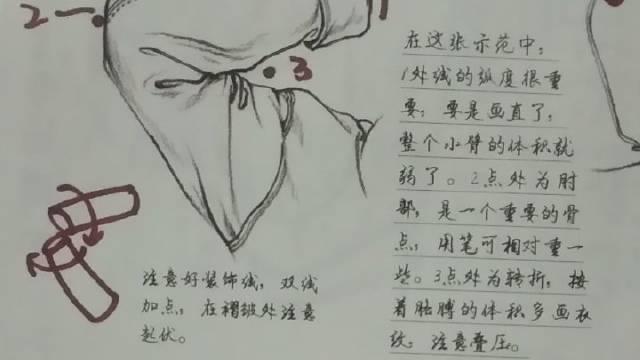 当代国画家徐鹤~校考线描教程:上肢衣纹(二)