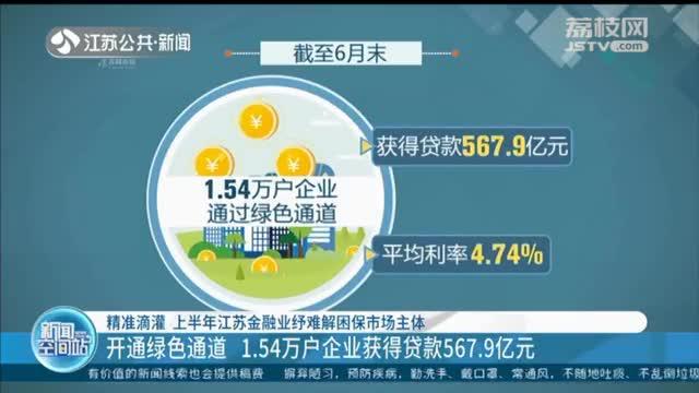 精准滴灌 上半年江苏金融业纾难解困保市场主体 开通绿色通道 1.54万户企业获得贷款567.9亿