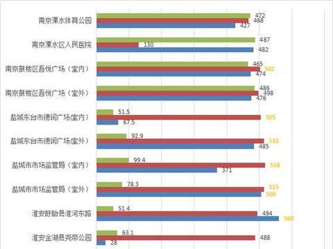 答案确认了!权威评测报告显示江苏5G网络移动领跑