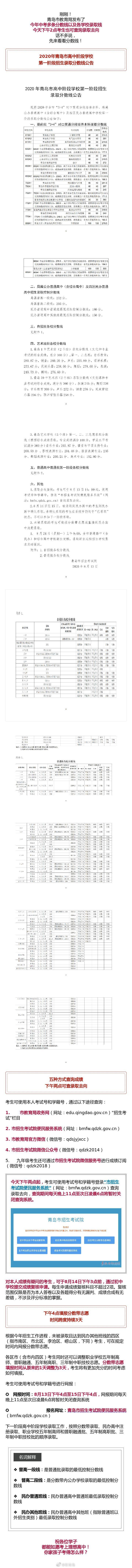 2020青岛中考分数线公布!二中普通班324.5分、五十八中普通班31