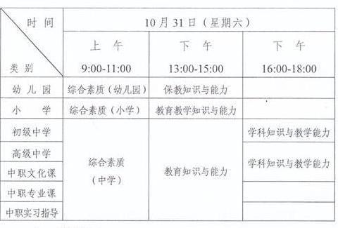 2020年下半年江苏省中小学教师资格考试笔试报名工作的通知