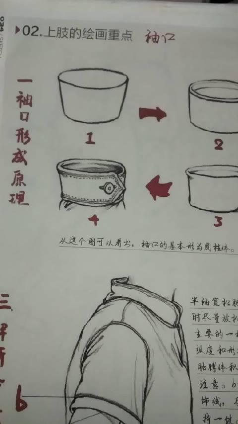 当代国画家徐鹤~校考线描教程:上肢衣纹的绘画重点(袖口)
