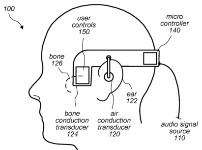 苹果申请骨传导技术耳机专利!会是下一个AirPods么?