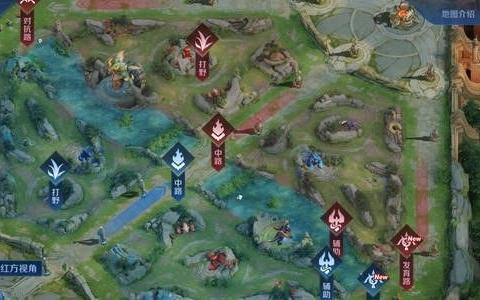 王者荣耀最佳发育路,一些辅助和射手在一起,能让双方优势最大化