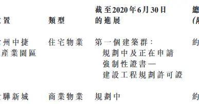 南华资产控股:上半年归属股东净亏损约1230万港元