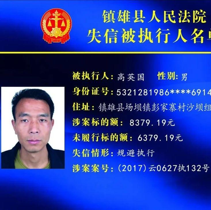 镇雄县人民法院关于公布失信被执行人名单的公告(第十七期)