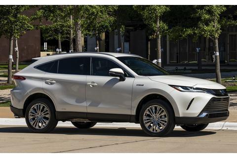 丰田新车有望入华,与雷克萨斯RX同平台,2.5L+全四驱跨越同级别