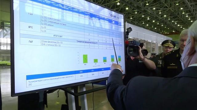 俄军自用版S-400火控雷达性能曝光,出口的都是猴版?