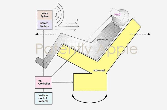 可用于自动驾驶汽车的VR头戴式耳机!苹果新专利曝光