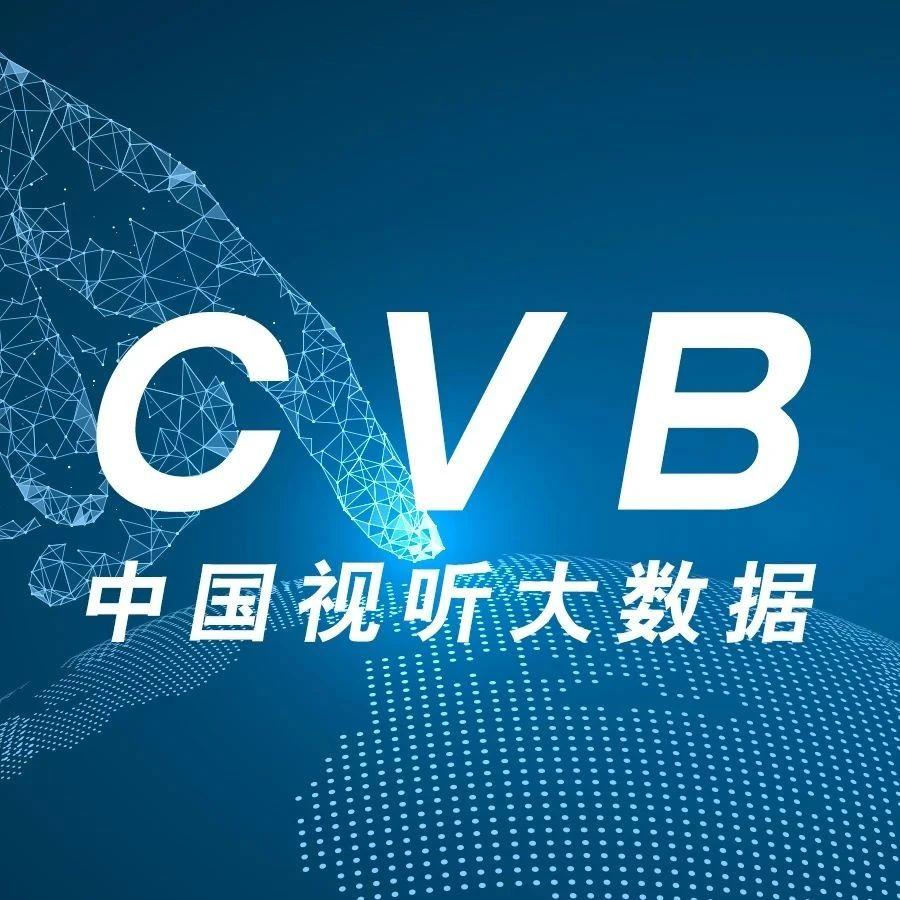 中国视听大数据7月综合分析月报 (7月1日—7月31日)