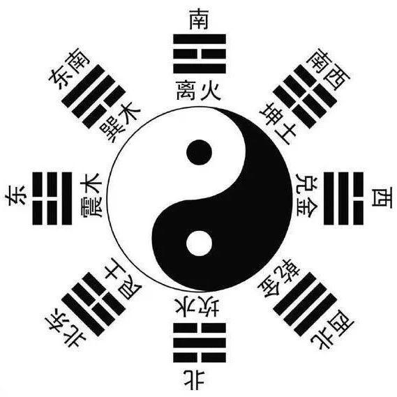 中国古代有三本易经,如今《归藏》易已经被发现,揭开了千古悬案