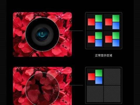 小米发布第三代屏下相机技术,技术加码持续站稳高端市场