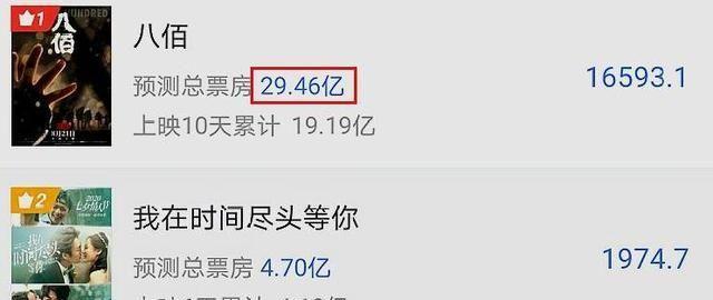 29.46亿,《八佰》给国产大片打了样