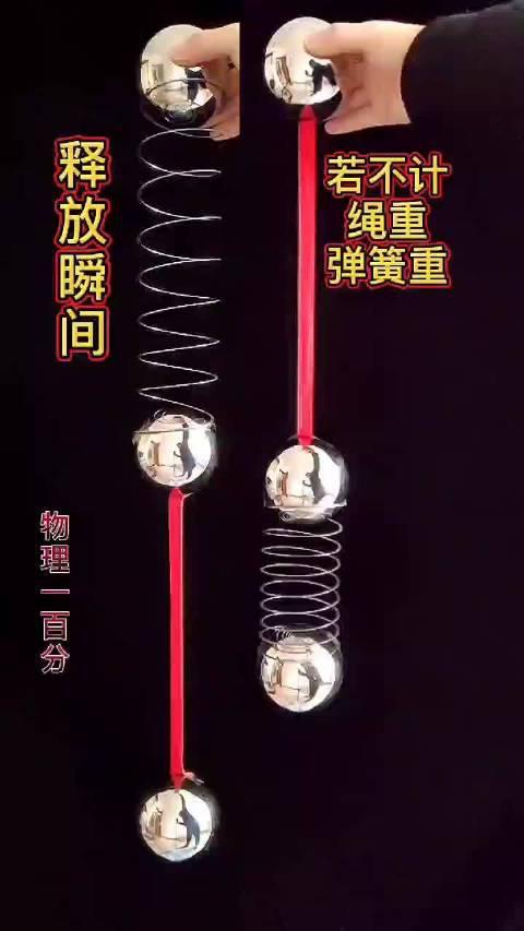 常规物理题:求六个小球加速度分别是多少?