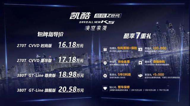韩国月销过万,售价即落地价的起亚K5国内能神话继续吗?