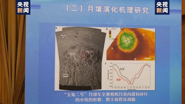 嫦娥四号多项原创性成果公布 将为后续月球探测奠定基础图片