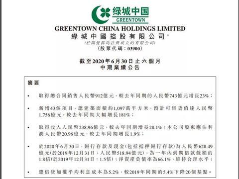 """绿城中国:""""中国教科书级房企""""5000亿征途上的新问题"""