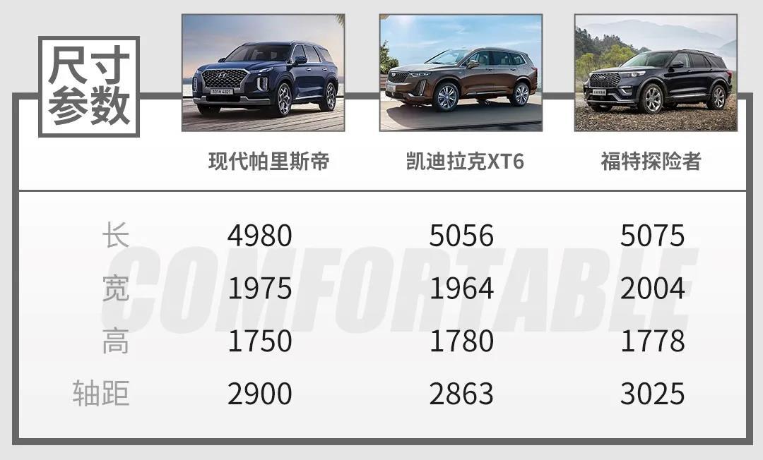 现代旗舰SUV开卖!30万出头买3.5L V6!爽翻了?