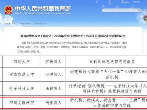四川文理学院:创新网络思政 提升四个自信