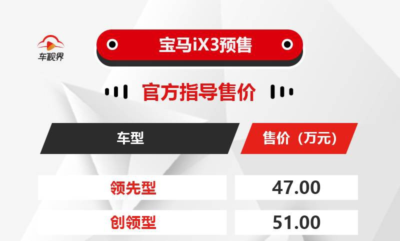 中国制造,全球纯电车型,宝马iX3预售价47万起