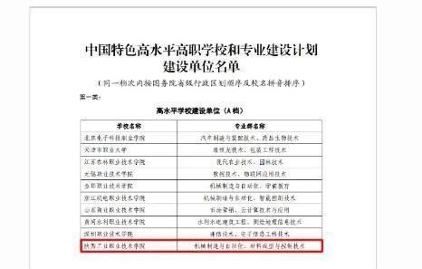 陕西工业职业技术学院怎么样?武书连陕西高职院校排行第一!