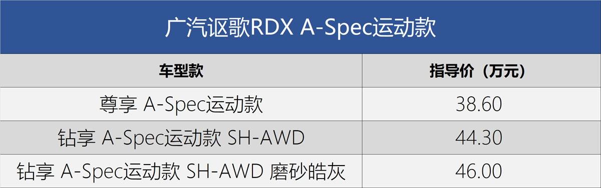 广汽讴歌RDX A-Spec运动款上市