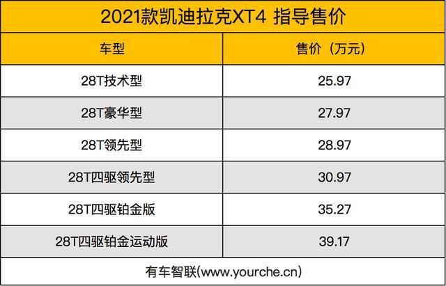 支持人脸识别 搭2.0T发动机 新款凯迪拉克XT4上市售25.97万元起