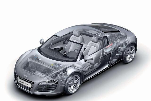 汽车上最实用的几个配置,加钱也要装,看你的车上有几个?
