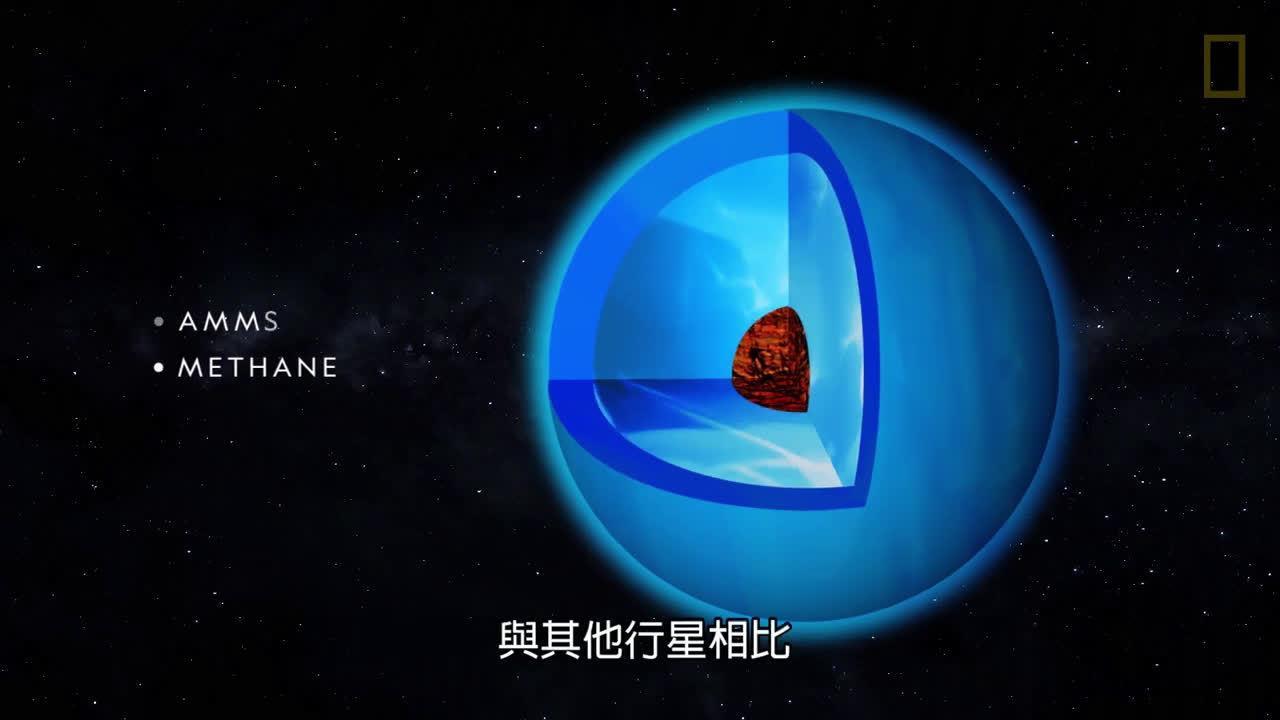 宇宙启蒙:天王星