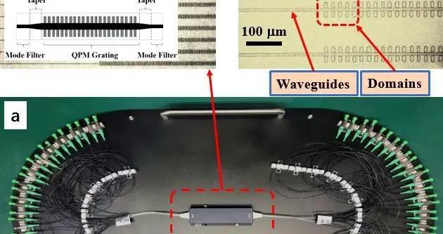 国际首个集成化量子频率转换芯片在济南研制成功