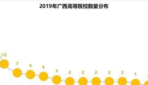 """经济实力第二,却只有2所本科院校,被""""冷落""""的柳州高等教育"""