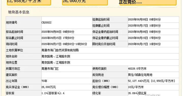 楼面价15491元/平米!江苏星湖置业拿下海门城南优质宅地