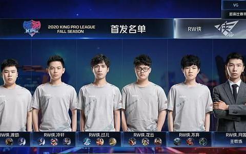 王者荣耀KPL秋季赛:VG3:0横扫RW侠,萌神在线教育不弃